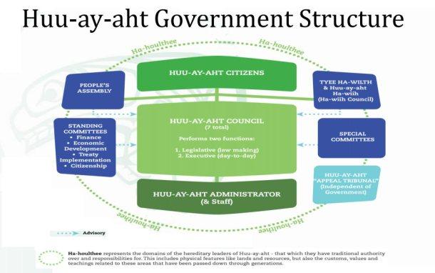 GovernmentScheme